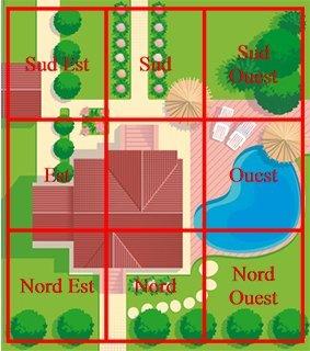 Loshu Jardin 2